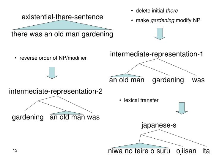 intermediate-representation-1