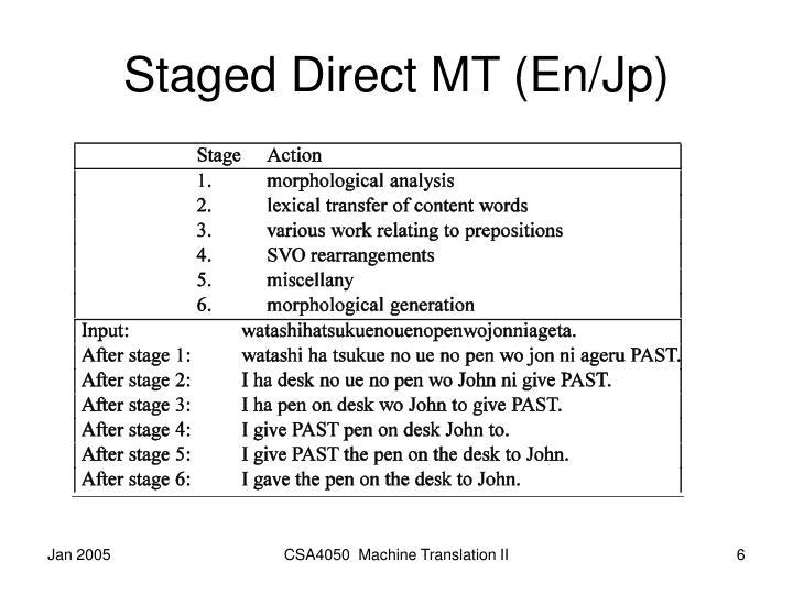 Staged Direct MT (En/Jp)
