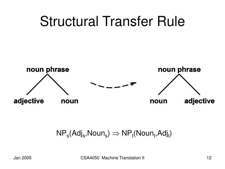 Structural Transfer Rule