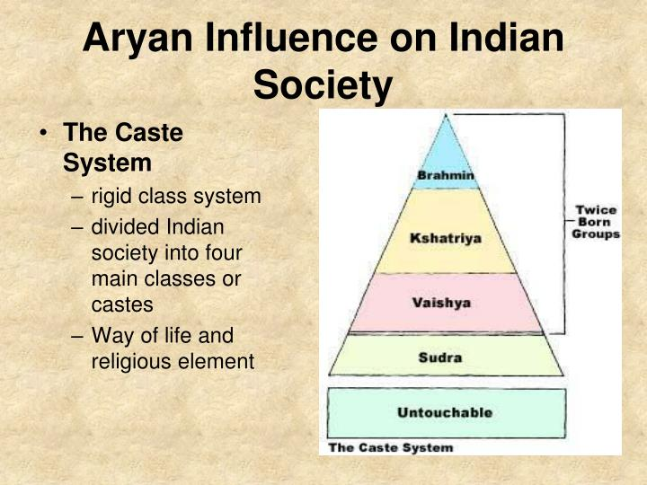 how the arayan nations influence society The report aimed to study the effect of the school as a place to develop  active  citizenship education in different countries and cultures, we can say,  and while  civil society is on the one hand working to positively influence.