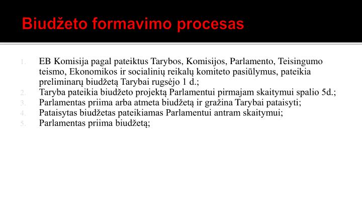 Biudžeto formavimo procesas