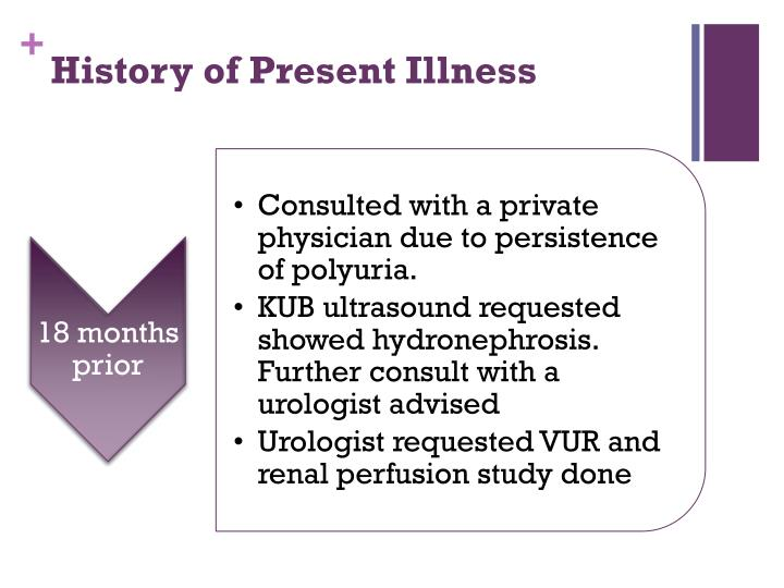 History of present illness1