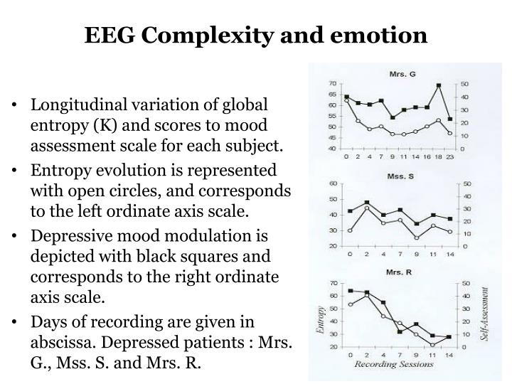 EEG Complexity