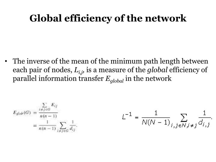 Global efficiency of the network