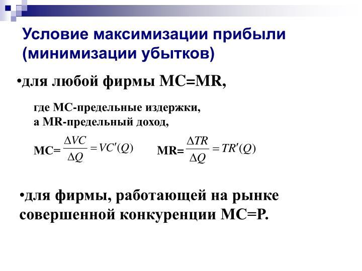 Условие максимизации прибыли (минимизации убытков)