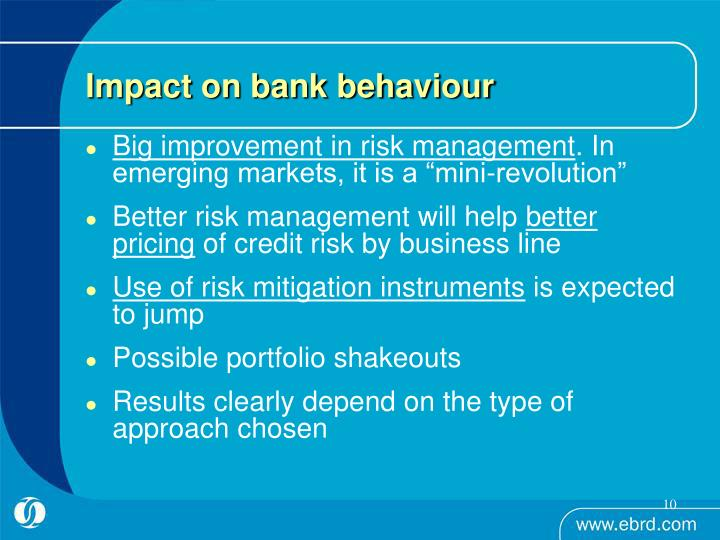 Impact on bank behaviour