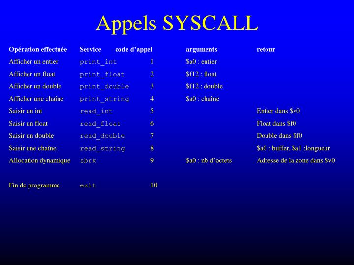 Appels SYSCALL