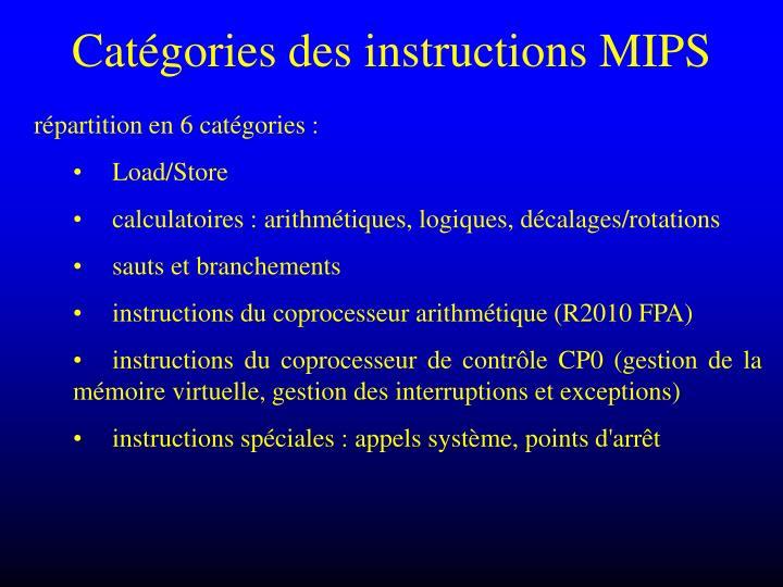 Catégories des instructions MIPS