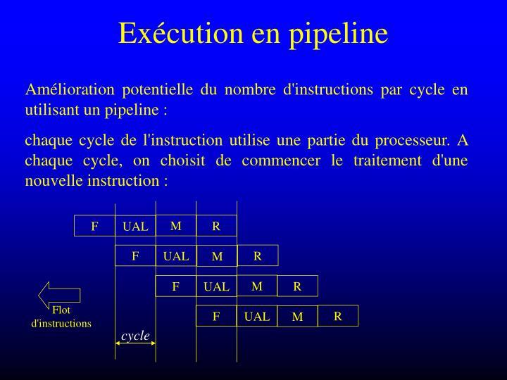 Exécution en pipeline