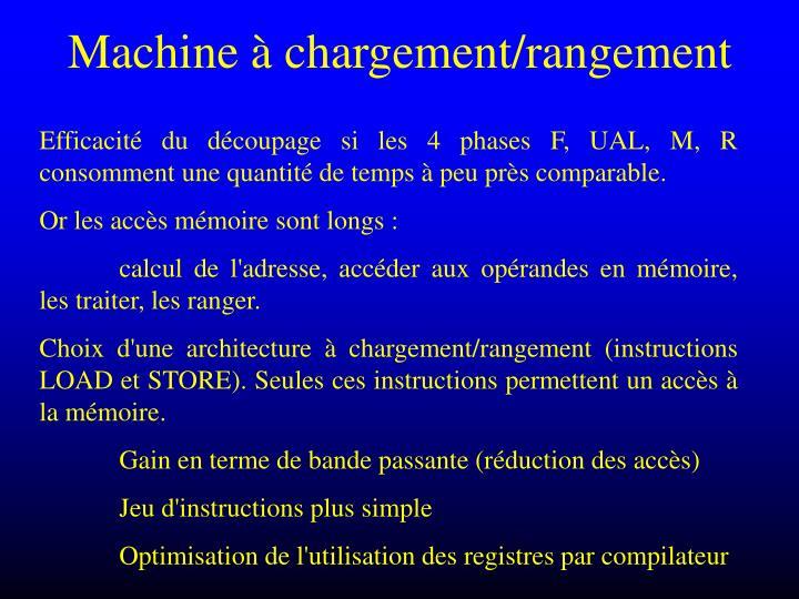 Machine à chargement/rangement