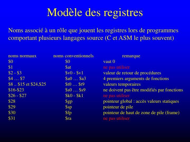 Modèle des registres