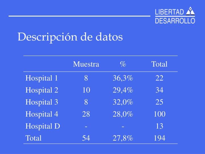 Descripción de datos
