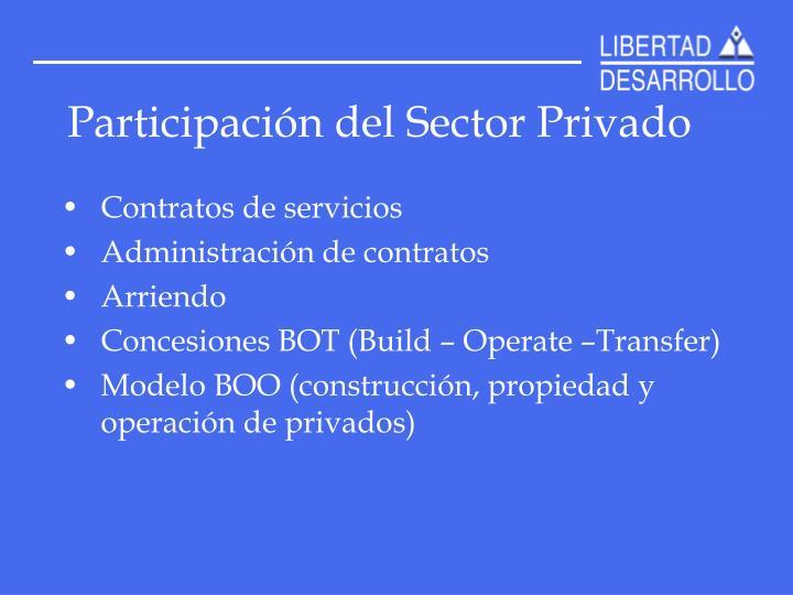 Participación del Sector Privado