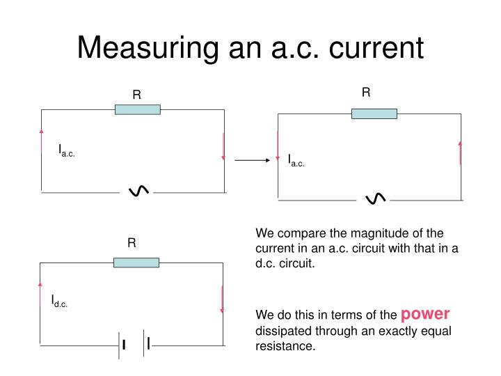 Measuring an a.c. current