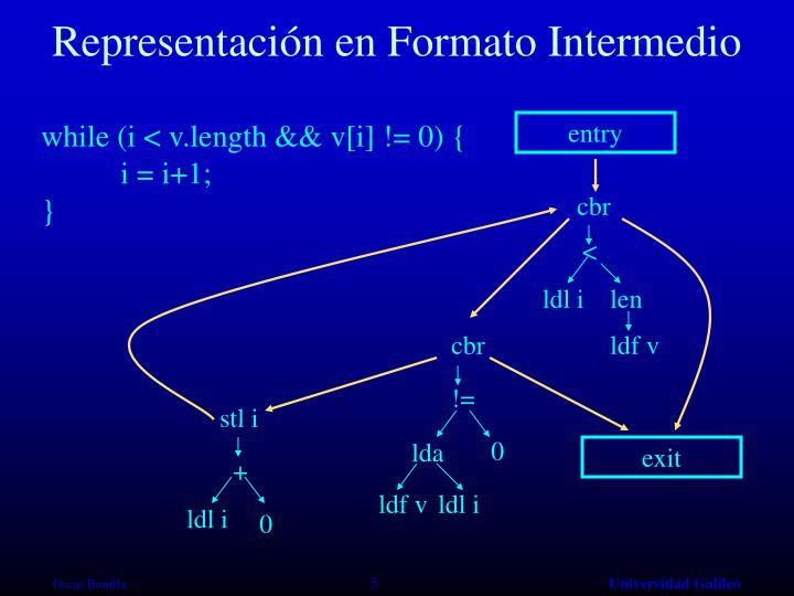 Representación en Formato Intermedio