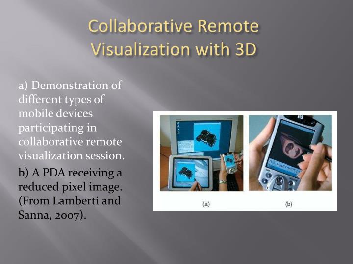 Collaborative Remote Visualization with 3D