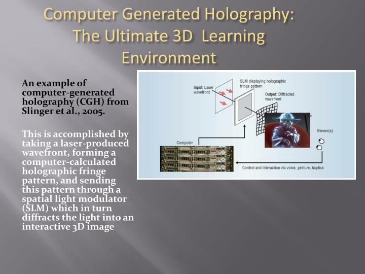 Computer Generated Holography: The Ultimate 3D  Learning Environment