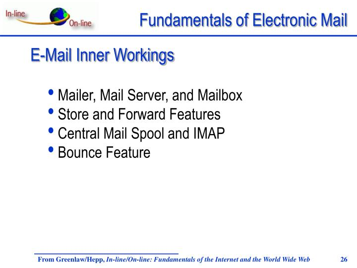 E-Mail Inner Workings