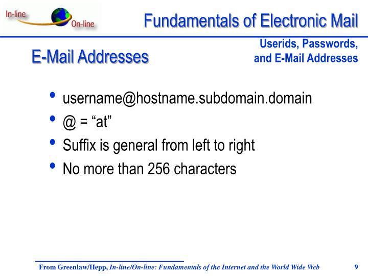 username@hostname.subdomain.domain