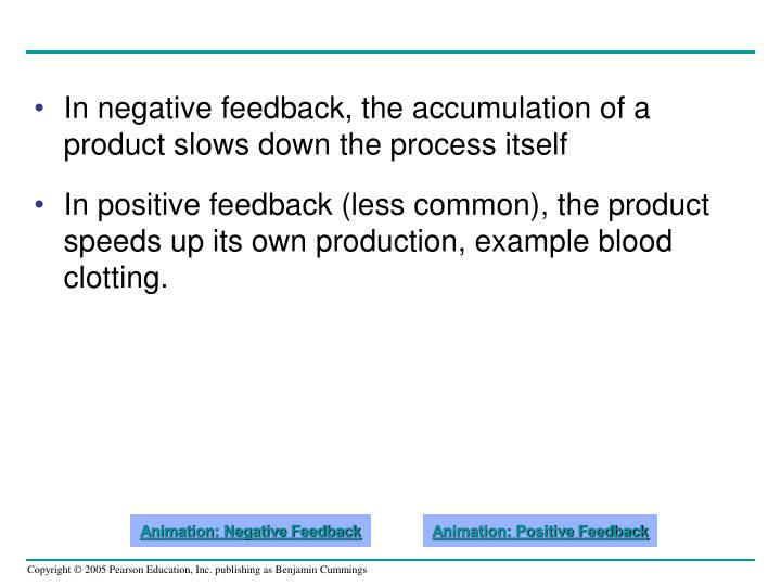 In negative feedback, the accumulation of a product slows down the process itself
