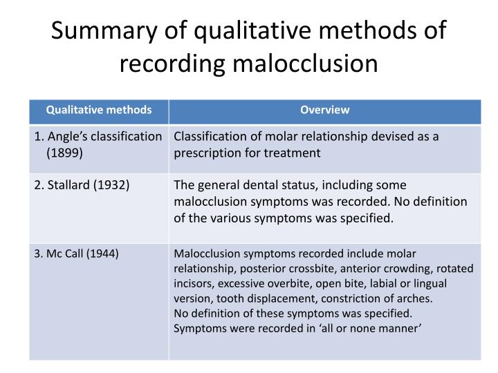 Summary of qualitative methods of recording malocclusion