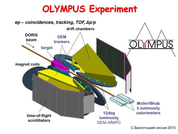 OLYMPUS Experiment