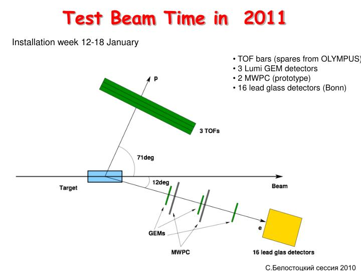 Test Beam Time in  2011