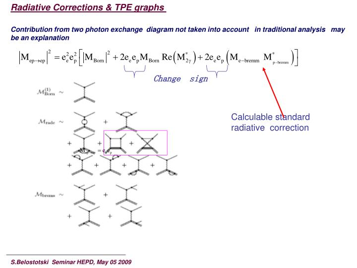 Radiative Corrections & TPE graphs