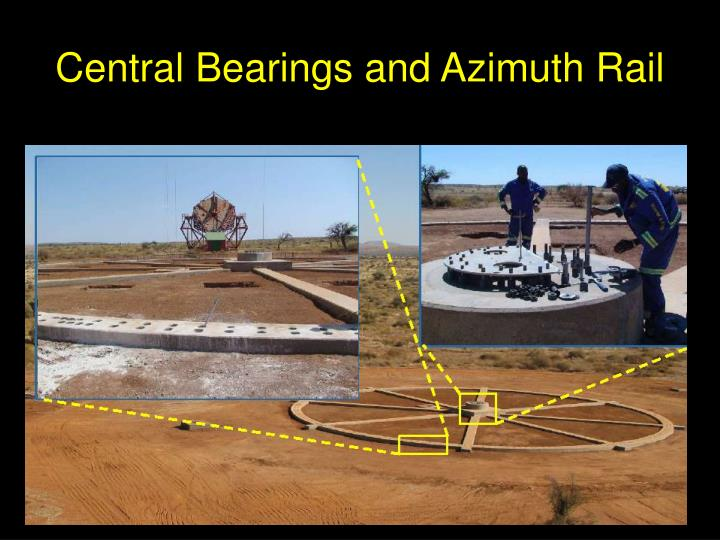 Central Bearings and Azimuth Rail