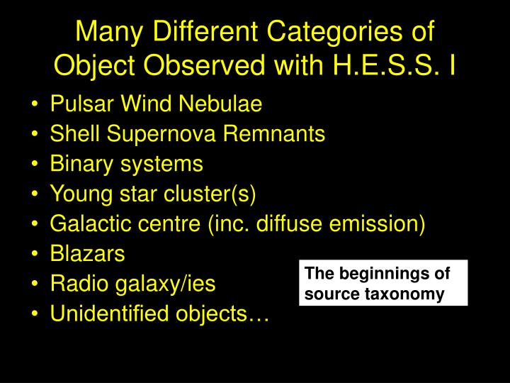 Many Different Categories of Object Observed with H.E.S.S. I