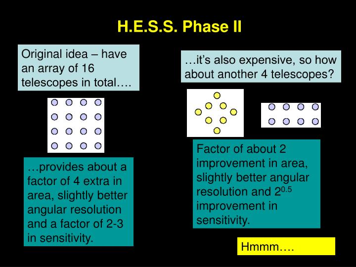 H.E.S.S. Phase II