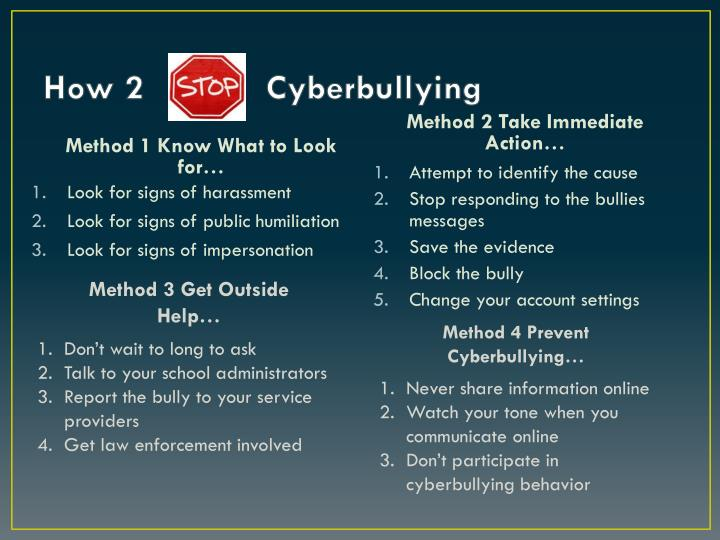 How 2            Cyberbullying