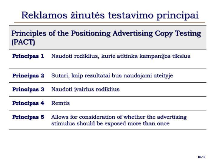 Reklamos žinutės testavimo principai