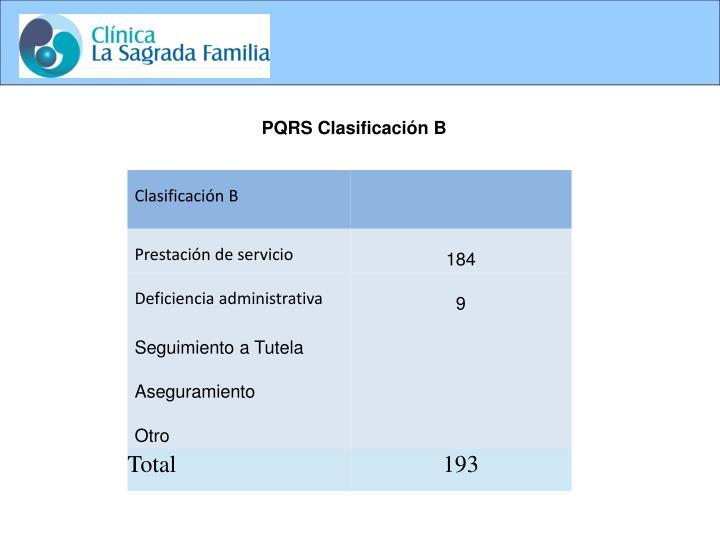 PQRS Clasificación B