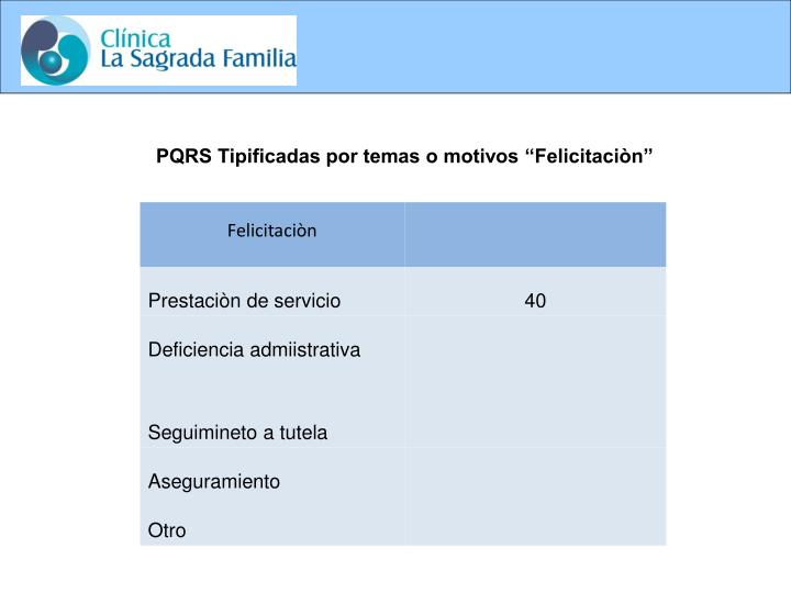 """PQRS Tipificadas por temas o motivos """"Felicitaciòn"""""""