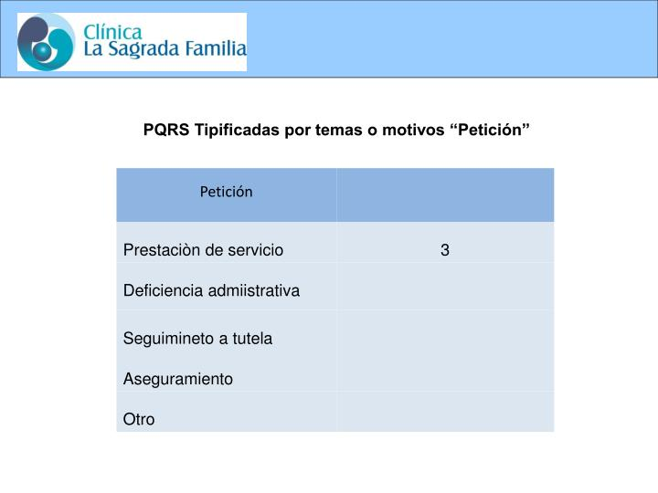 """PQRS Tipificadas por temas o motivos """"Petición"""""""