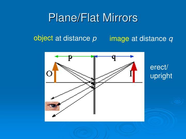 Plane/Flat Mirrors