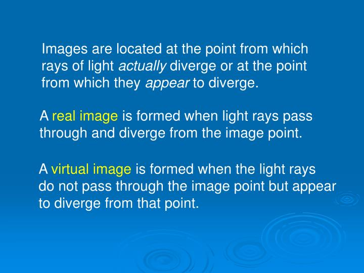 Images are located at the point from which