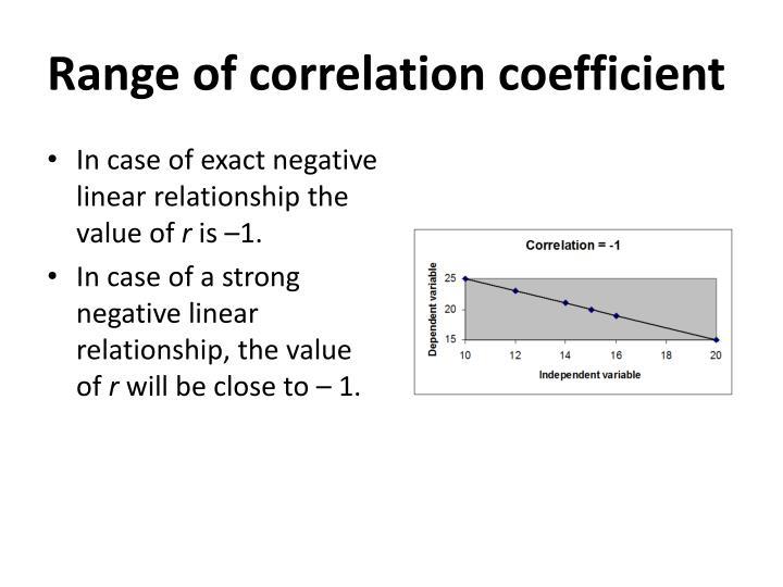 Range of correlation coefficient