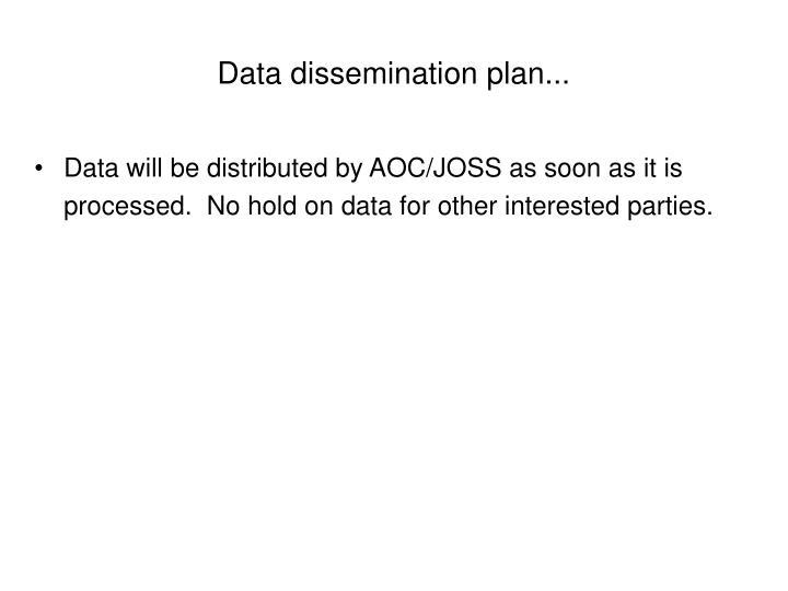 Data dissemination plan...