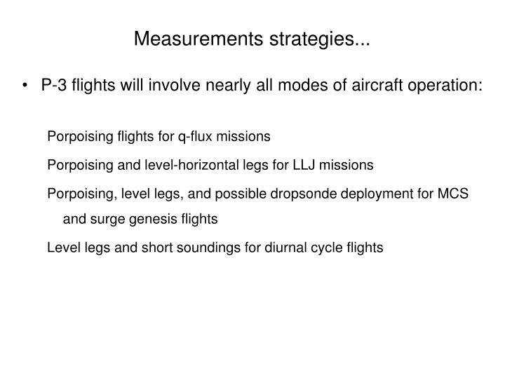 Measurements strategies...