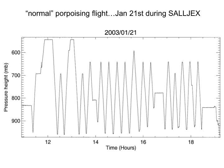 """normal"" porpoising flight…Jan 21st during SALLJEX"