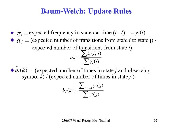 Baum-Welch: Update Rules