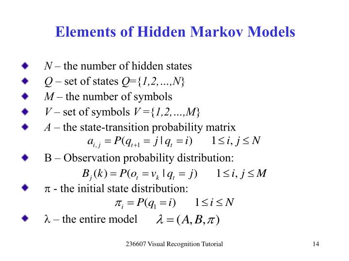 Elements of Hidden Markov Models