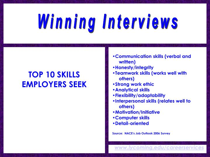 Winning Interviews