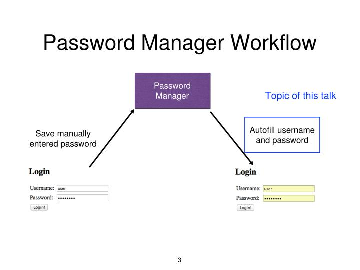 Password manager workflow