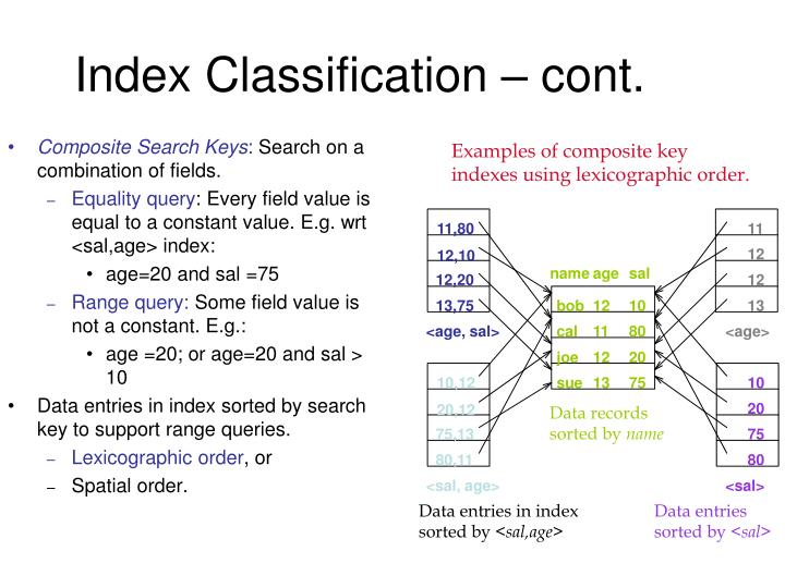 Index Classification – cont.