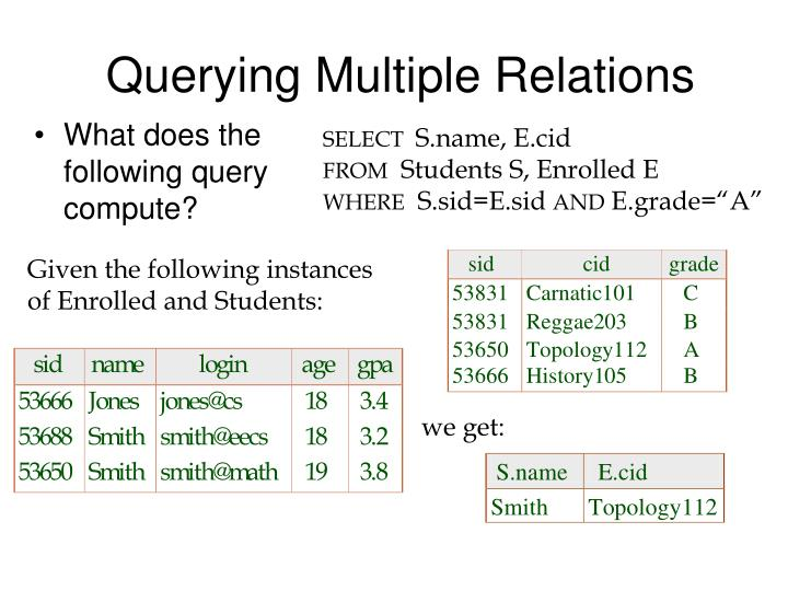 Querying Multiple Relations