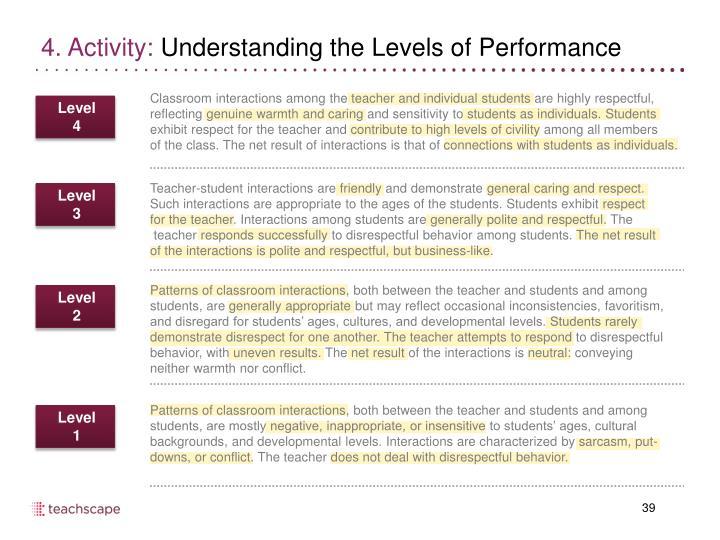 4. Activity: