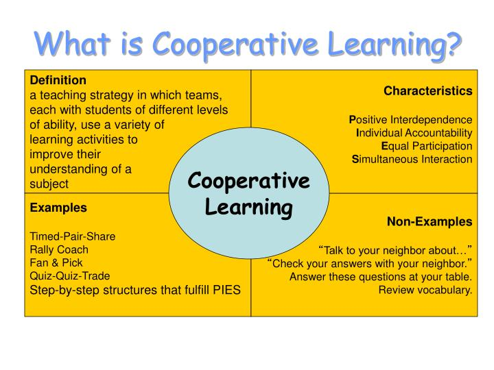 What is Cooperative Learning?